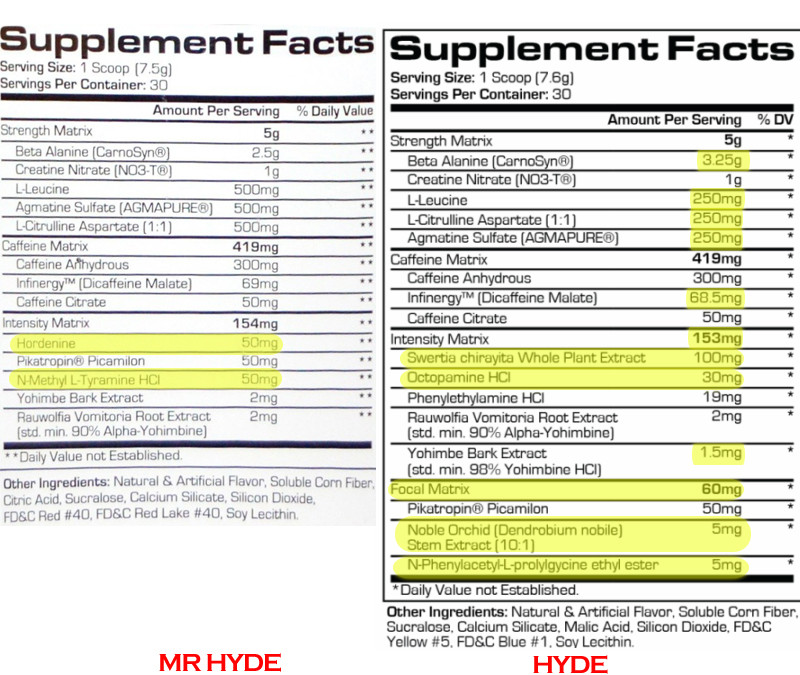 how to understand supplement facts