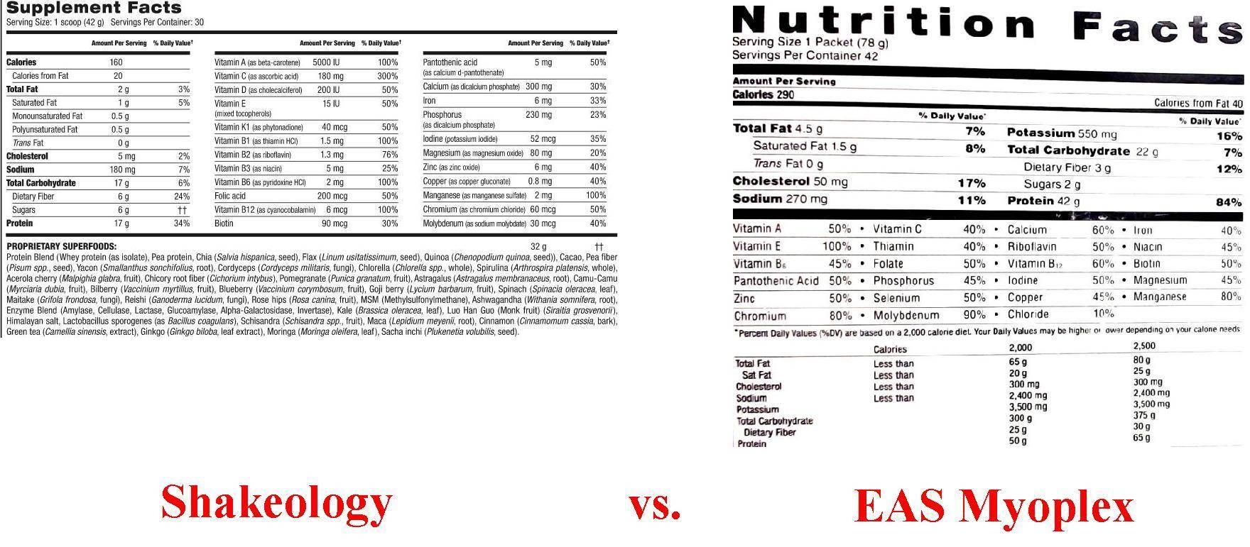 Shakeology vs EAS Myoplex