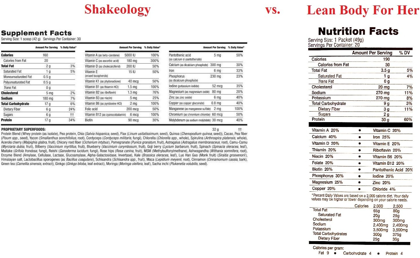 shakeology vs lean body for her