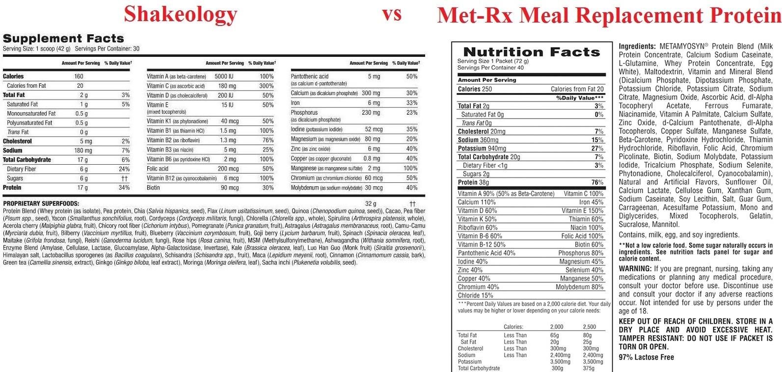 shakeology vs metrx