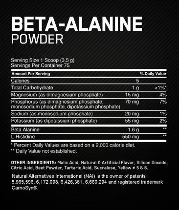 Fatos ótimos sobre suplementos com beta alanina