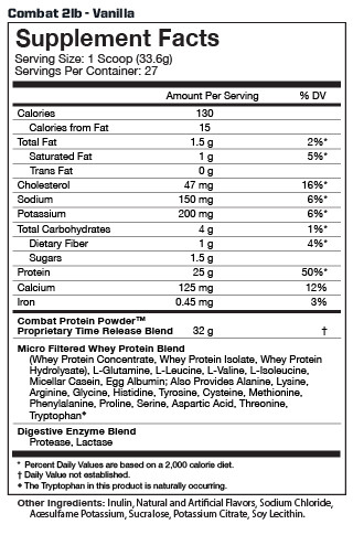 Combat Protein Powder Supplement Facts