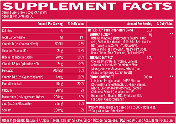 Hyper FX Supplement Facts