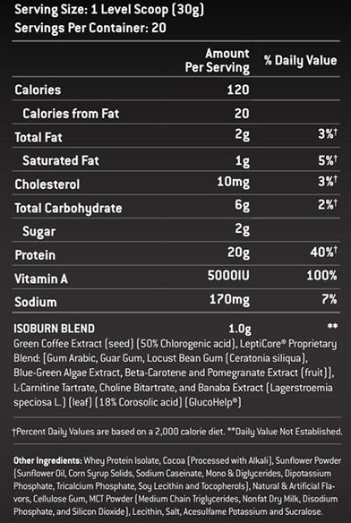 IsoBurn Supplement Facts