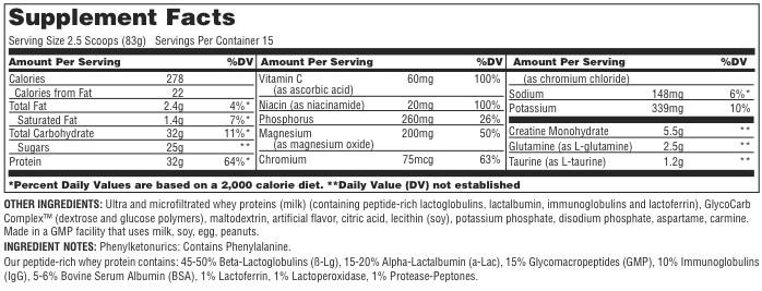 Lava Universal Nutrition Supplement Facts