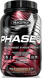 Phase 8 Protein