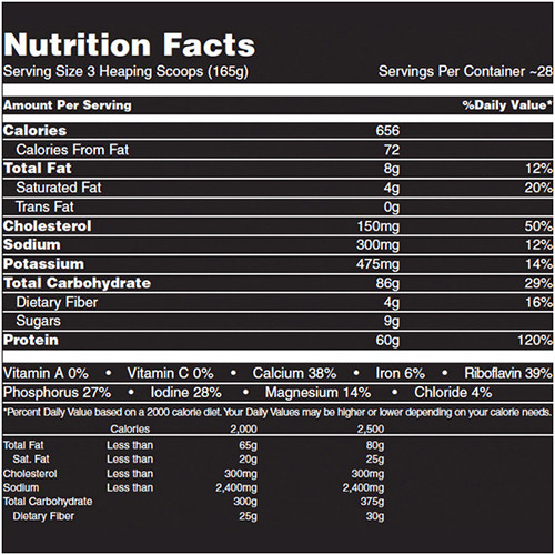 Animal Mass Gainer Nutrition Facts
