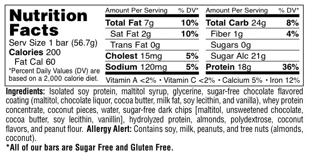 CarbRite Bars Nutrition Facts