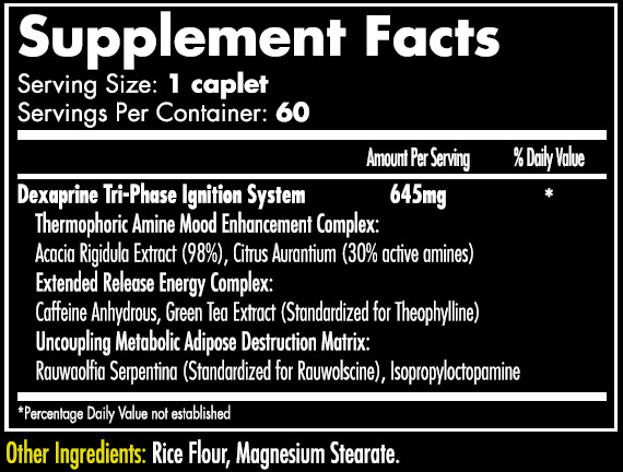 Dexaprine XR Supplement Facts