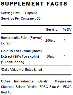 PES Forskolin 95 Plus Supplement Facts