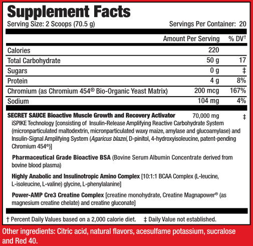 Musclemeds Secret Sauce Supplement Facts