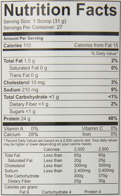 PES Select Protein Nutrition Facts