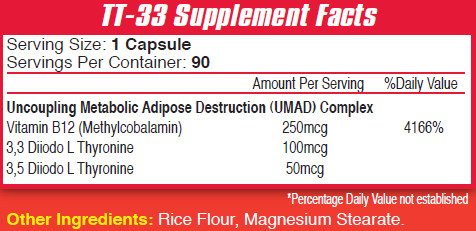 iForce TT-33 Supplement Facts