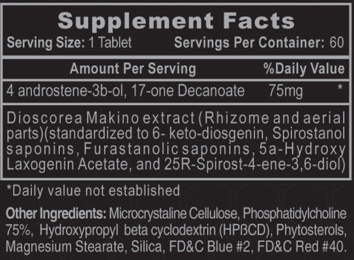 Androdiol Supplement Facts