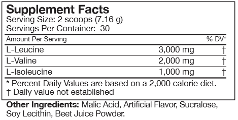 MusclePharm BCAA Powder Supplement Facts