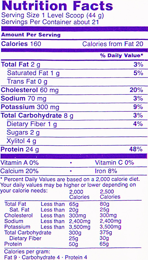 NOW Sports Whey Protein Nutrition Facts
