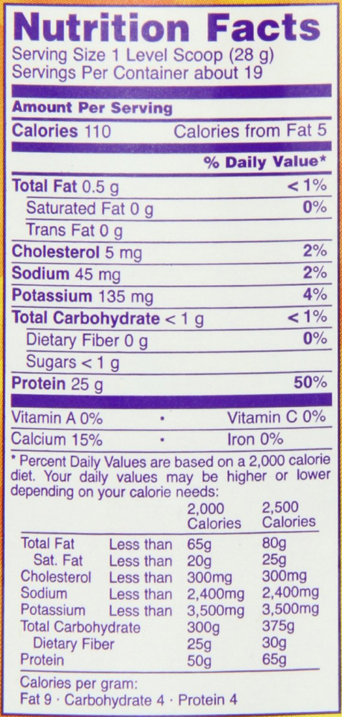 NOW Foods Whey Protein Isolate Nutrition Facts