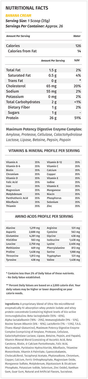 Protizyme Supplement Facts
