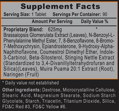 Estrogenex Depot Supplement Facts