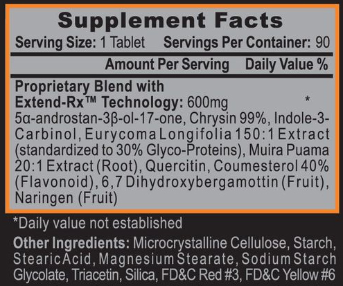 Estrogenex Supplement Facts