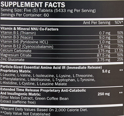 Humapro Tabs Supplement Facts