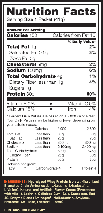 Hydro Whey Red Velvet Cake Nutrition Facts