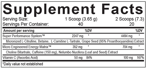 Jack3d Micro Supplement Facts
