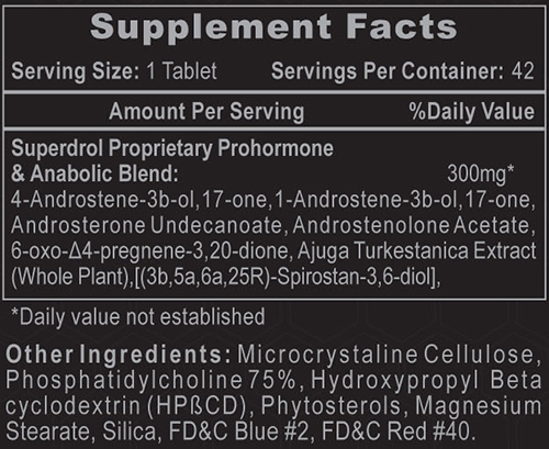 Superdrol Supplement Facts