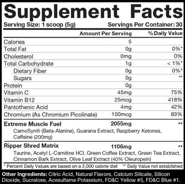 The Ripper Fat Burner Supplement Facts