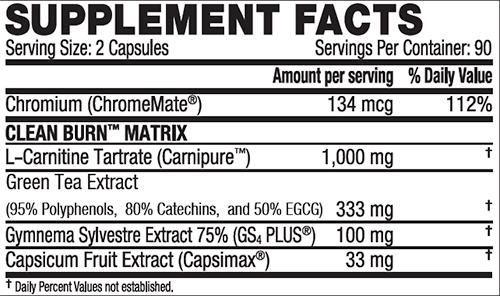 Clean Burn Supplement Facts