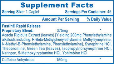 Fastin Rapid Release Supplement Facts