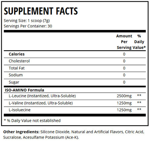 Iso Amino Supplement Facts