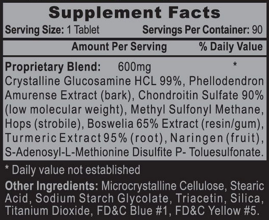 Joint Rx Supplement Facts