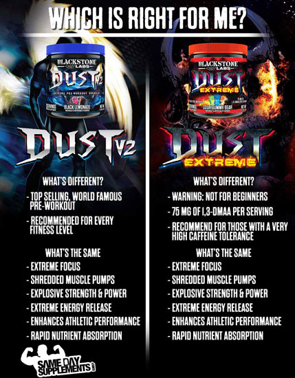 Which Is Right For Me? Dust V2 or Dust Extreme