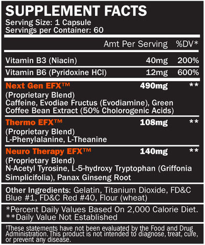 Lean EFX Refined Supplement Facts