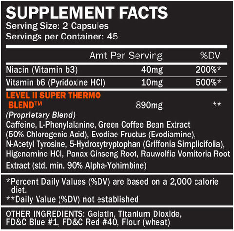 Level II Fat Burner Supplement Facts