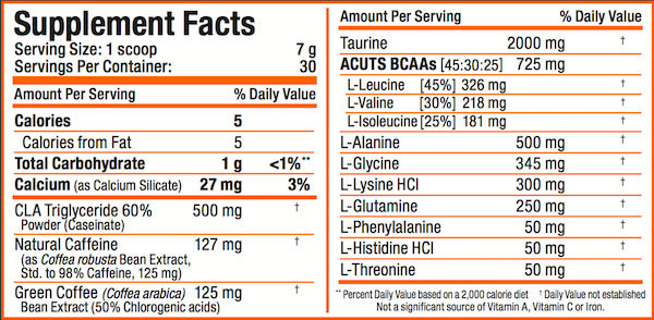 ACUTS Supplement Facts