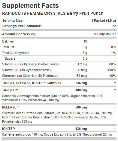 Rapidcuts Femme Packets Supplement Facts