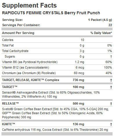 Rapidcuts Femme Packets Supplement Facts
