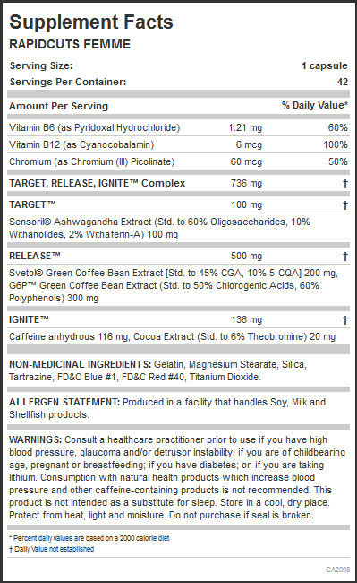 Rapidcuts Femme Capsules Supplement Facts
