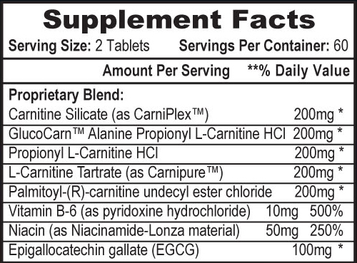 Carnisport Supplement Facts