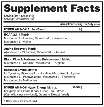 HyperAmino Supplement Facts