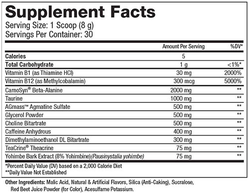 Beast Mode Black Supplement Facts