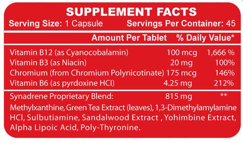 Synadrene Supplement Facts