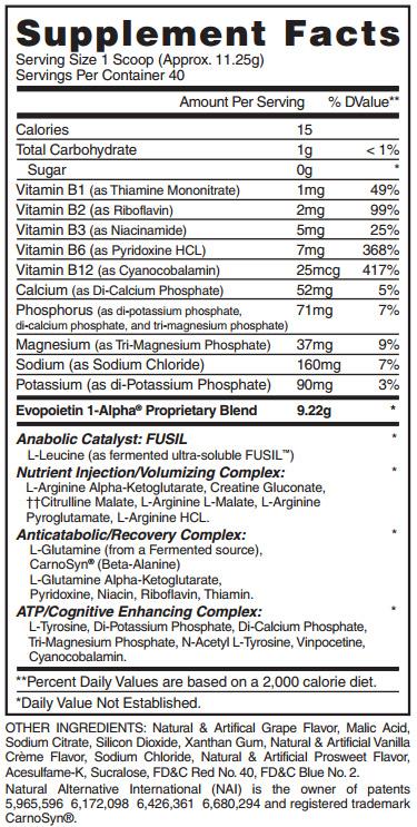 Evogen EVP Supplement Facts