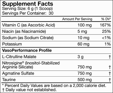 Vasosport Supplement Facts