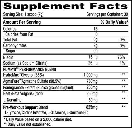 Betancourt Pump D Supplement Facts
