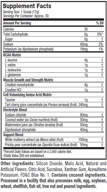 Cell Tech Hyper Build Supplement Facts