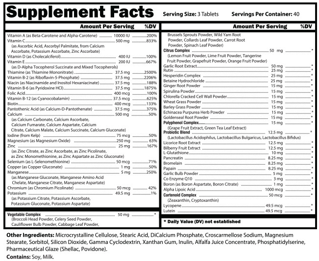 MultiElite Supplement Facts