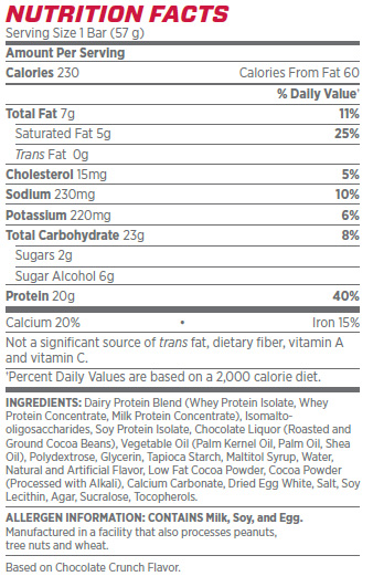 Syntha 6 Protein Crisp Bars Nutrition Facts